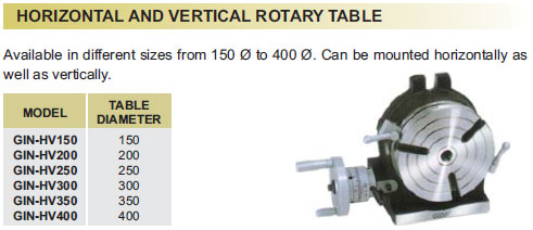 horizontal-and-vertical-rotary-table