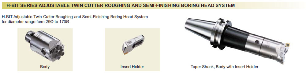 h-bit-sereies-adjustable-twin-cutter-roughing-an-semi-finishing-boring-head-system